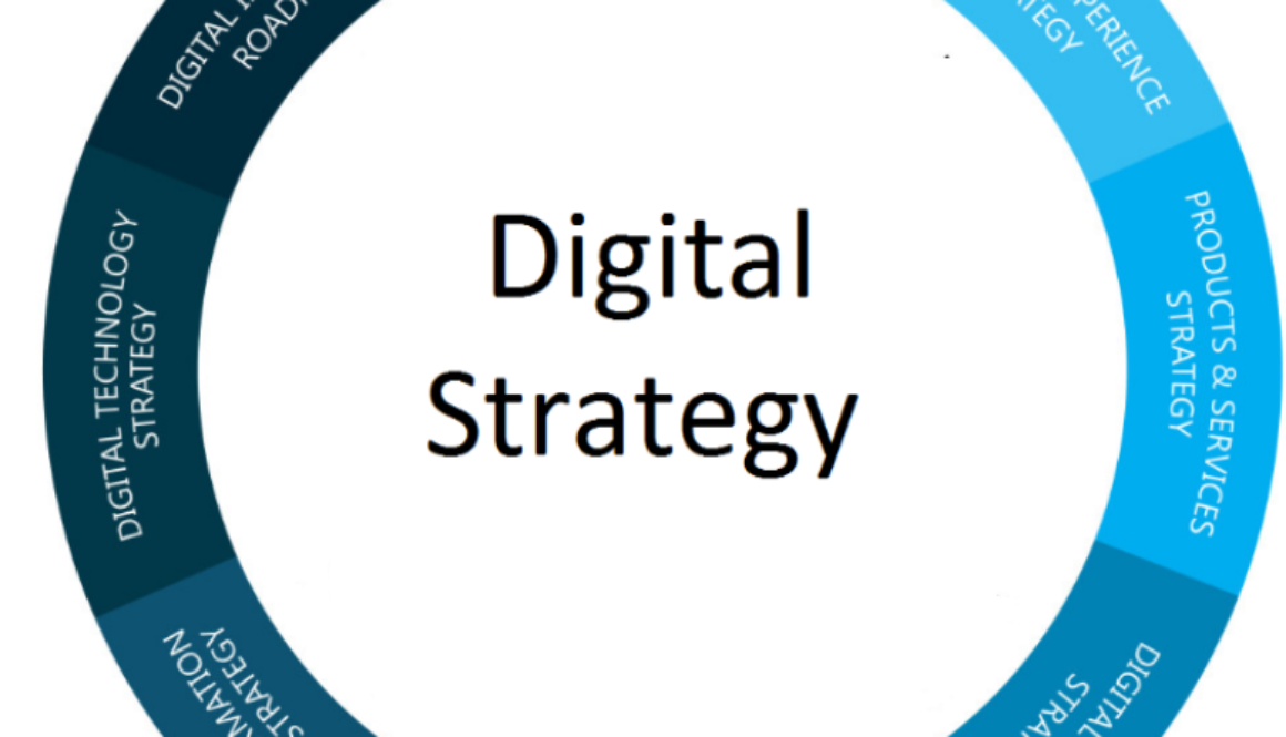Four signs to revamp digital strategies and improve ranking