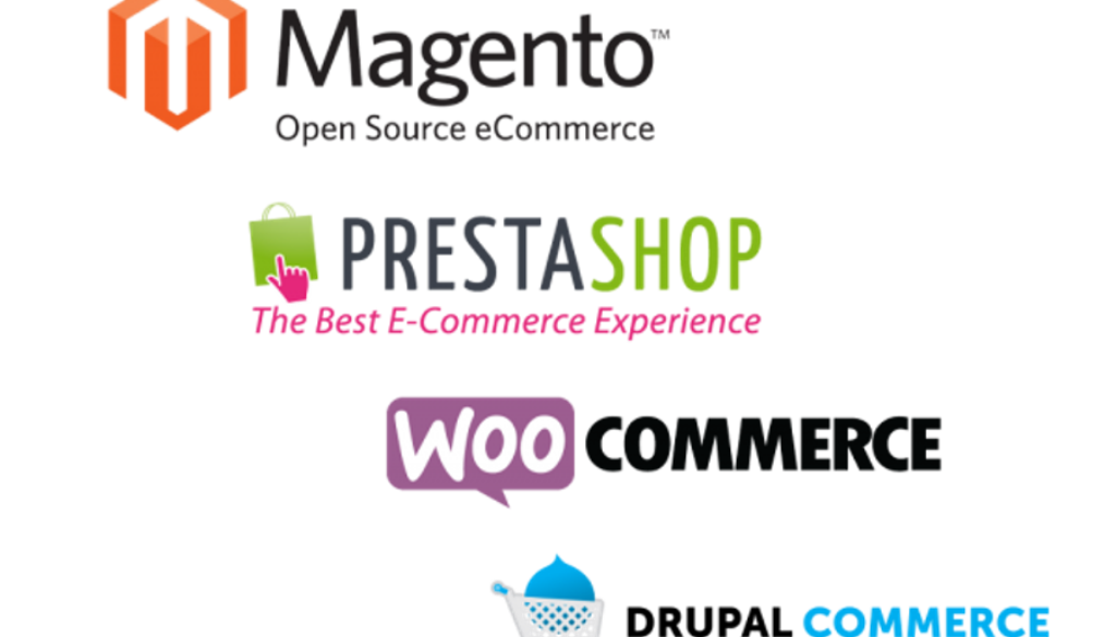 Global Insights of Retail E-commerce Software Market, 2018- Virtuemart, Woo Themes, Shopify and Magento