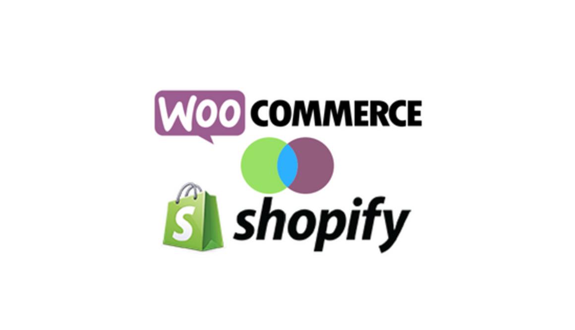 Logic Inbound evaluation toward Shopify and WooCommerce