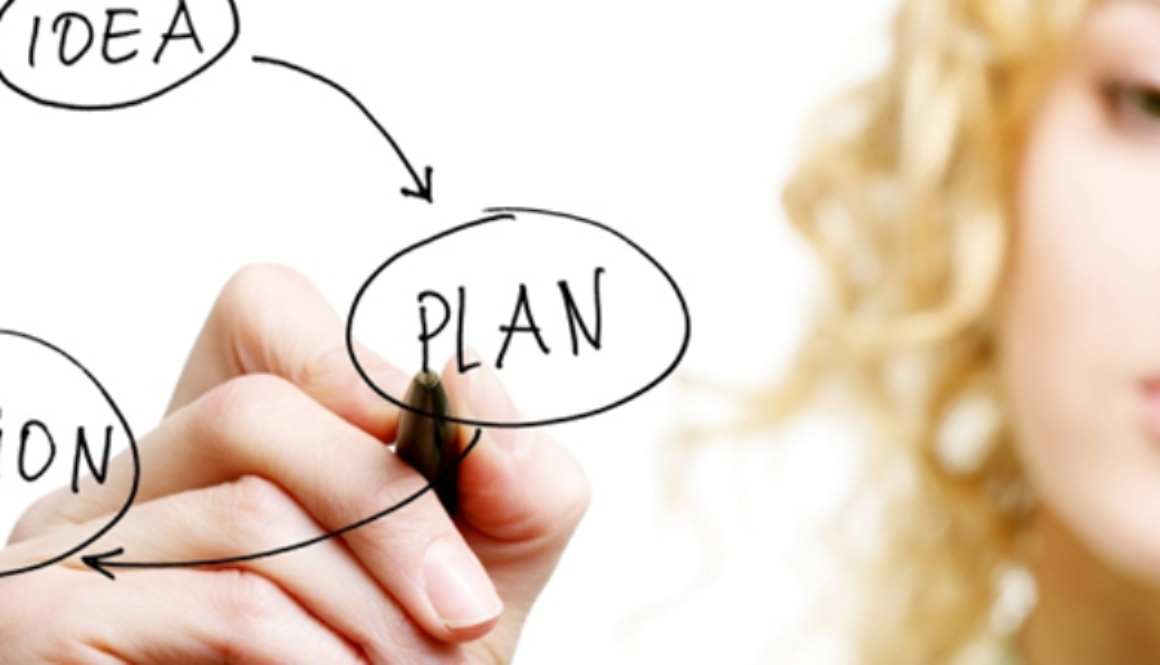 Important plan for E-commerce Business that need to consider