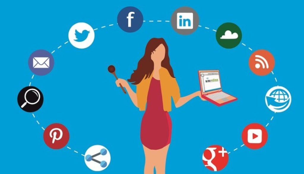 A key Formula to Success in Digital Marketing 2018