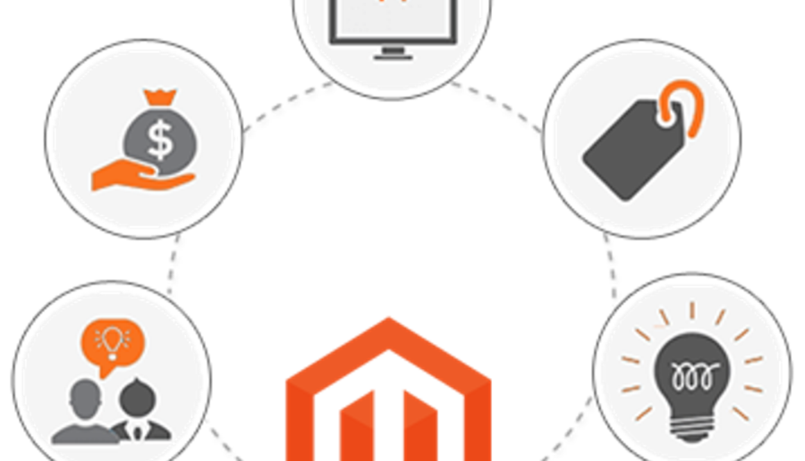 Magento Provide Internet Retailers an E-Commerce Site